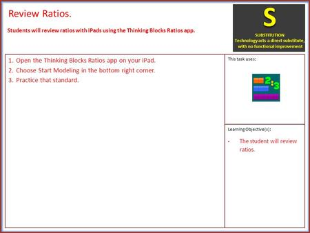 Review Ratios. 1.Open the Thinking Blocks Ratios app on your iPad. 2.Choose Start Modeling in the bottom right corner. 3.Practice that standard. Students.