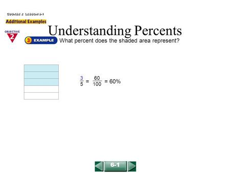 What percent does the shaded area represent? COURSE 2 LESSON 6-1 3535 = 60 100 = 60% 6-1 Understanding Percents.