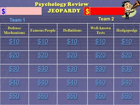 Psychology Review JEOPARDY Defense Mechanisms Famous People Definitions Well-known Tests Hodgepodge $10 $20 $30 $40 $50 Team 1 Team 2.