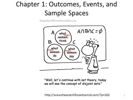 Chapter 1: Outcomes, Events, and Sample Spaces  men 1.