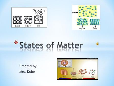Created by: Mrs. Dube * States of matter are the different forms in which matter can exist. * Familiar states of matter are solid, liquid, and gas. *