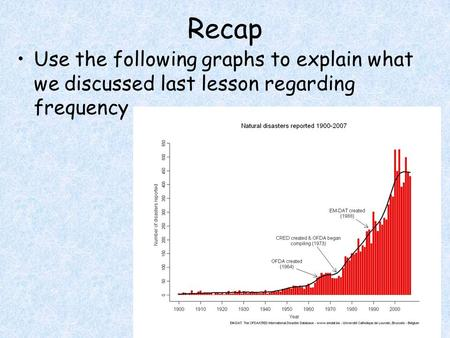 Recap Use the following graphs to explain what we discussed last lesson regarding frequency.