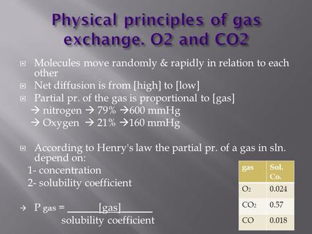  Molecules move randomly & rapidly in relation to each other  Net diffusion is from [high] to [low]  Partial pr. of the gas is proportional to [gas]