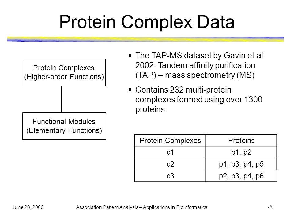 June 28, 2006 Association Pattern Analysis – Applications in Bioinformatics 13 Hyperclique Patterns from Protein Complex Data 2 Tif4632 Tif4631 2 Cdc33 Snp1 2 YHR020W Mir1 2 Cka1 Ckb1 2 Ckb2 Cka2 2 Cop1 Sec27 2 Erb1 YER006W 2 Ilv1 YGL245W 2 Ilv1 Sec27 2 Ioc3 Rsc8 2 Isw2 Itc1 2 Kre33 YJL109C 2 Kre33 YPL012W 2 Mot1 Isw1 2 Npl3 Smd3 2 Npl6 Isw2 2 Npl6 Mot1 2 Rad52 Rfa1 2 Rpc40 Rsc8 2 Rrp4 Dis3 2 Rrp40 Rrp46 2 Cbf5 Kre33 3 YGL128C Clf1 YLR424W 3 Cka2 Cka1 Ckb1 3 Has1 Nop12 Sik1 3 Hrr25 Enp1 YDL060W 3 Hrr25 Swi3 Snf2 3 Kre35 Nog1 YGR103W 3 Krr1 Cbf5 Kre33 3 Nab3 Nrd1 YML117W 3 Nog1 YGR103W YER006W 3 Bms1 Sik1 Rpp2b 3 Rpn10 Rpt3 Rpt6 3 Rpn11 Rpn12 Rpn8 3 Rpn12 Rpn8 Rpn10 3 Rpn9 Rpt3 Rpt5 3 Rpn9 Rpt3 Rpt6 3 Brx1 Sik1 YOR206W 3 Sik1 Kre33 YJL109C 3 Taf145 Taf90 Taf60 4 Fyv14 Krr1 Sik1 YLR409C 4 Mrpl35 Mrpl8 YML025C Mrpl3 4 Rpn12 Rpn8 Rpt3 Rpt6 5 Rpn6 Rpt2 Rpn12 Rpn3 Rpn8 5 Ada2 Gcn5 Rpo21 Spt7 Taf60 6 YLR033W Ioc3 Npl6 Rsc2 Itc1 Rpc40 6 Dim1 Ltv1 YOR056C YOR145C Enp1 YDL060W 6 Luc7 Rse1 Smd3 Snp1 Snu71 Smd2 6 Pre3 Pre2 Pre4 Pre5 Pre8 Pup3 7 Clf1 Lea1 Rse1 YLR424W Prp46 Smd2 Snu114 7 Pre1 Pre7 Pre2 Pre4 Pre5 Pre8 Pup3 7 Blm3 Pre10 Pre2 Pre4 Pre5 Pre8 Pup3 8 Clf1 Prp4 Smb1 Snu66 YLR424W Prp46 Smd2 Snu114 8 Pre2 Pre4 Pre5 Pre8 Pup3 Pre6 Pre9 Scl1 10 Cdc33 Dib1 Lsm4 Prp31 Prp6 Clf1 Prp4 Smb1 Snu66 YLR424W 12 Dib1 Lsm4 Prp31 Prp6 Clf1 Prp4 Smb1 Snu66 YLR424W Prp46 Smd2 Snu114 12 Emg1 Imp3 Imp4 Kre31 Mpp10 Nop14 Sof1 YMR093W YPR144C Krr1 YDR449C Enp1 13 Ecm2 Hsh155 Prp19 Prp21 Snt309 YDL209C Clf1 Lea1 Rse1 YLR424W Prp46 Smd2 Snu114 13 Brr1 Mud1 Prp39 Prp40 Prp42 Smd1 Snu56 Luc7 Rse1 Smd3 Snp1 Snu71 Smd2 39 Cus1 Msl1 Prp3 Prp9 Sme1 Smx2 Smx3 Yhc1 YJR084W Brr1 Dib1 Ecm2 Hsh155 Lsm4 Mud1 Prp11 Prp19 Prp21 Prp31 Prp39 Prp40 Prp42 Prp6 Smd1 Snt309 Snu56 Srb2 YDL209C Clf1 Lea1 Luc7 Prp4 Rse1 Smb1 Smd3 Snp1 Snu66 Snu71 YLR424W  List of maximal hyperclique patterns at a support threshold 0 and an h-confidence threshold 60%.