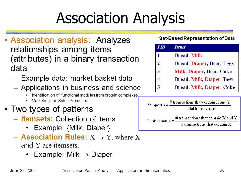 June 28, 2006 Association Pattern Analysis – Applications in Bioinformatics 4 I.