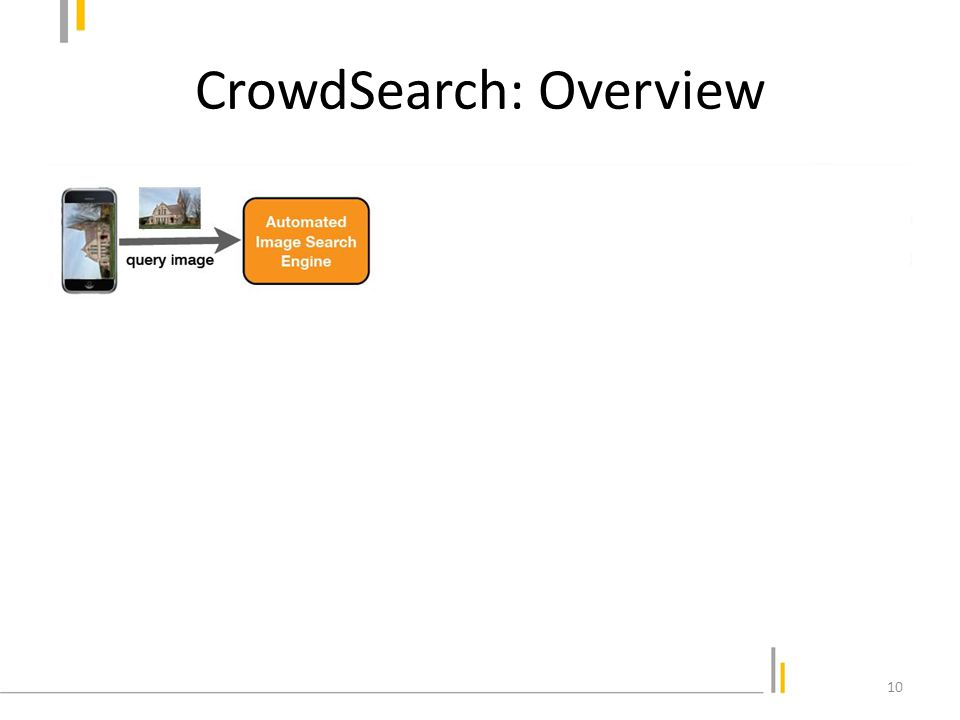 CrowdSearch: Overview 11