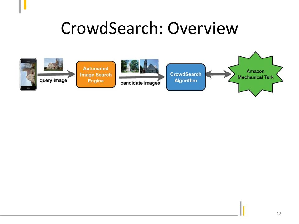 CrowdSearch: Overview 13