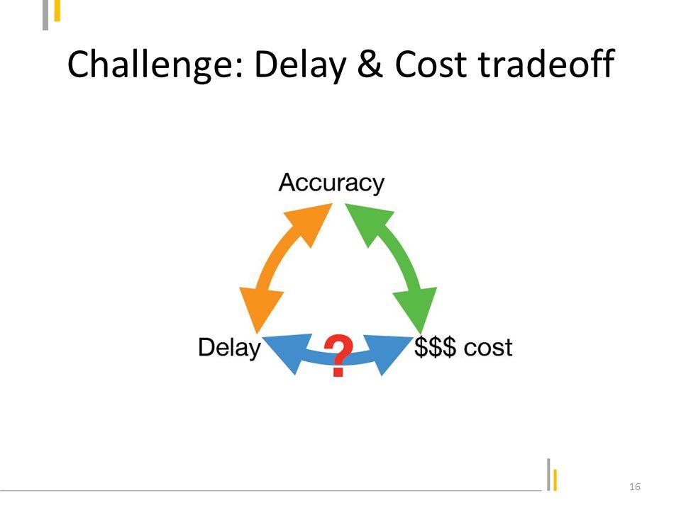 Challenge: Delay & Cost tradeoff Parallel Scheme 17