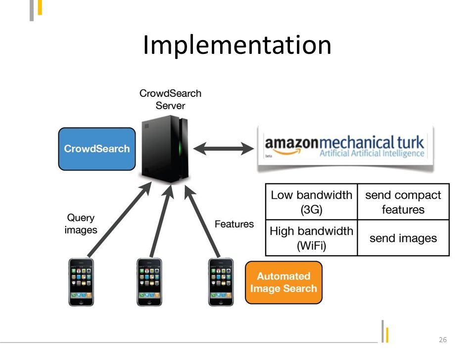 Power Consideration Should some image processing occur on the local device or should it be outsourced to the server.