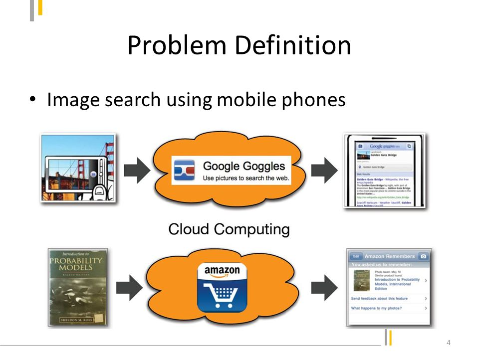 Problem Definition Automatic searching 5