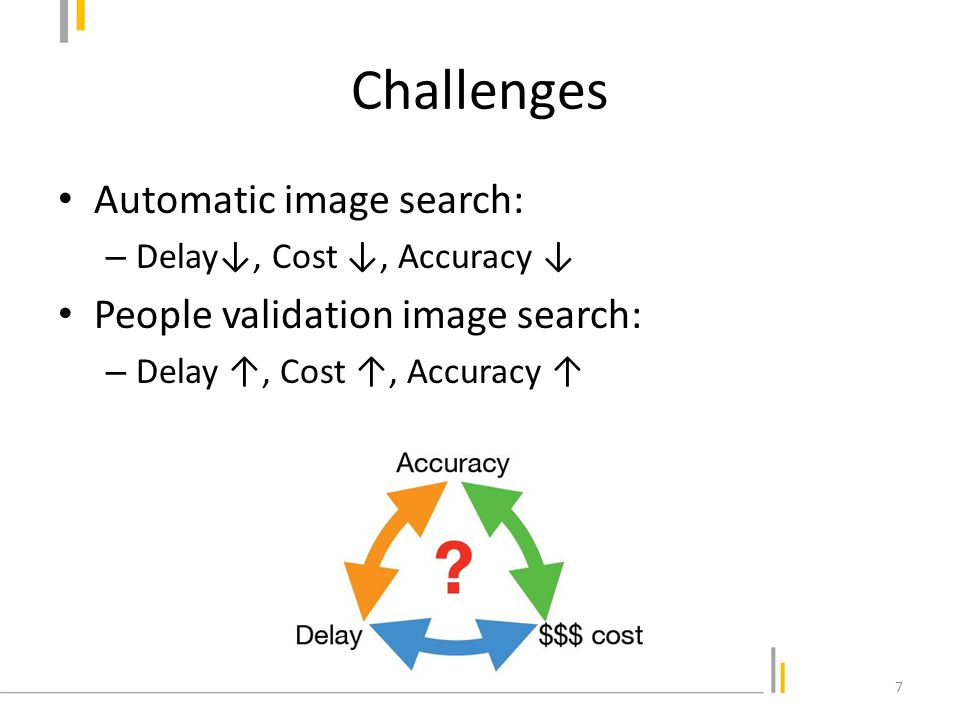 CrowdSearch Algorithm OverviewImplementation & EvaluationsThroughts & Criticisms 8