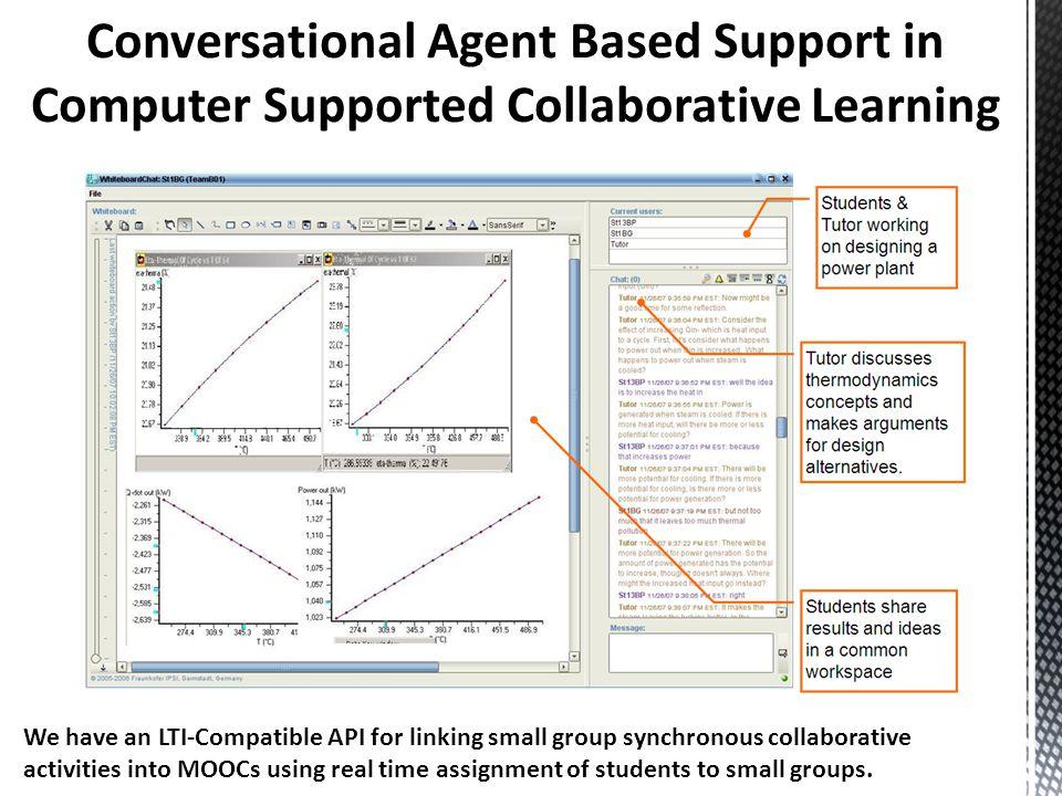 Student TA ….. Instructor Team Spreading Mentoring Model Student