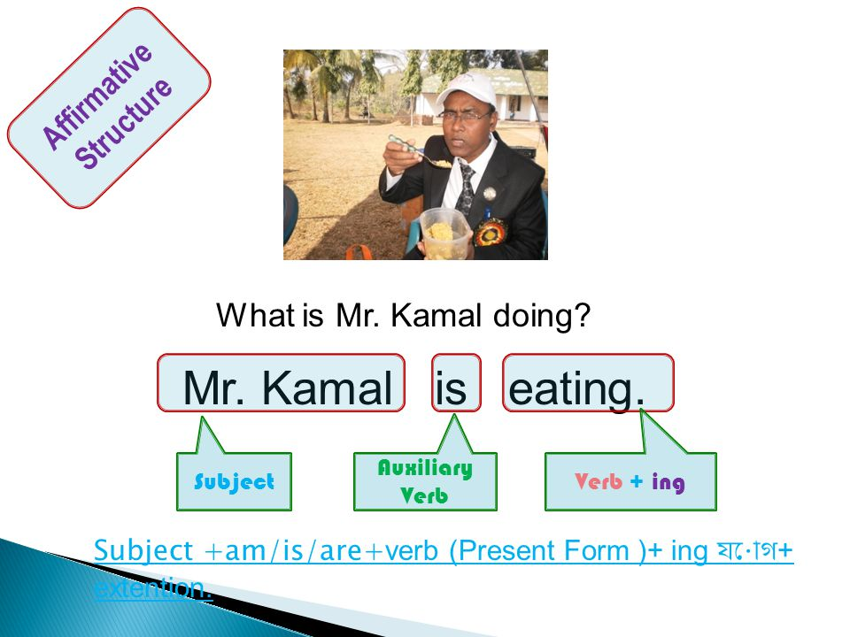 Subject Auxiliary Verb not Verb+ing Negative Structure Subject +am/is/are+not+ verb (Present Form ing + extention.