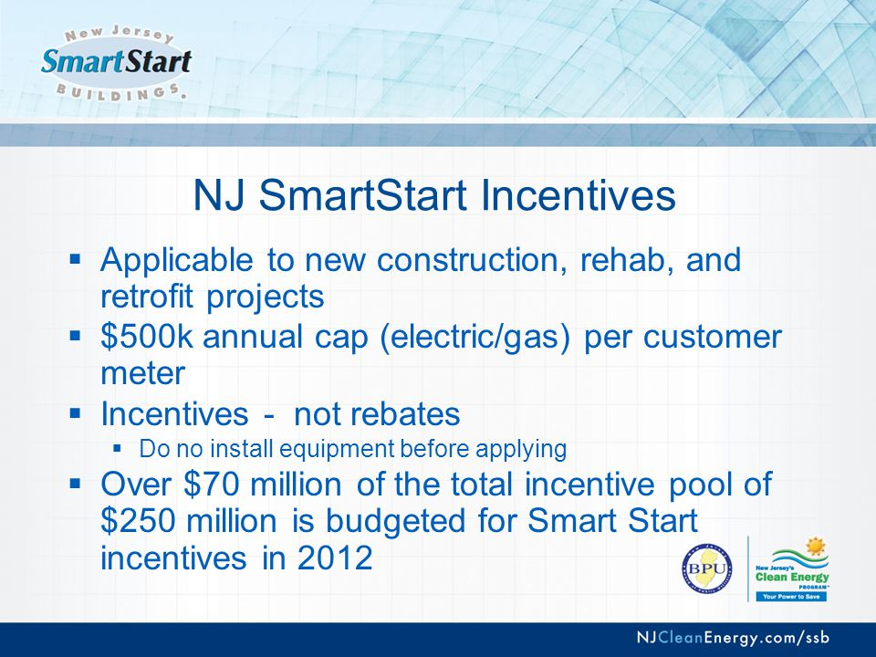 Prescriptive Incentives – Pre-qualified Technologies Electric Chillers Natural Gas Cooling Electric Unitary HVAC Systems & Controls Ground Source Heat Pumps Gas Heating Water Heating LED Lighting Variable Frequency Drives NEMA Premium Motors Prescriptive & Performance Lighting Lighting Controls Refrigeration Doors/Covers and Controls
