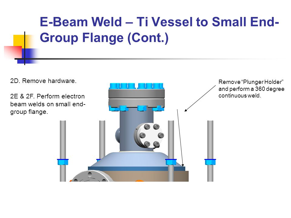 E-beam (primary) E-beam NbTi small conical end cap Titanium spacer ring Approximate location of original joint E-Beam Weld – Ti Vessel to Small End-Group Flange (Cont.)
