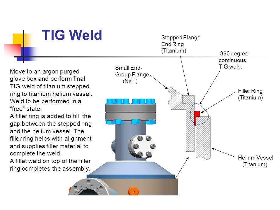 TIG Weld (cont.) Small End- Group Flange Stepped Flange End Ring Helium Vessel Spacer / filler ring TIG fillet weld (0.062 dia rod)