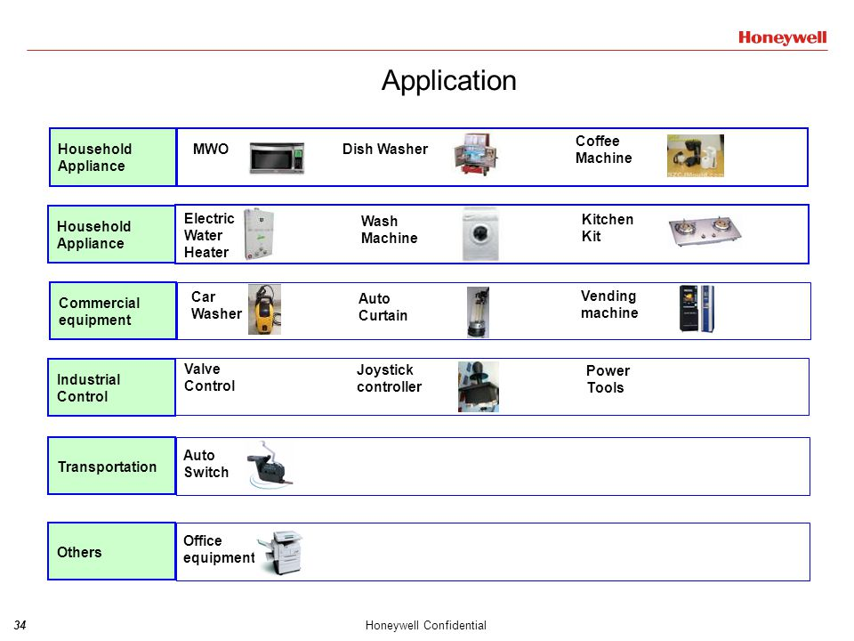 35Honeywell Confidential Application-Ice Maker