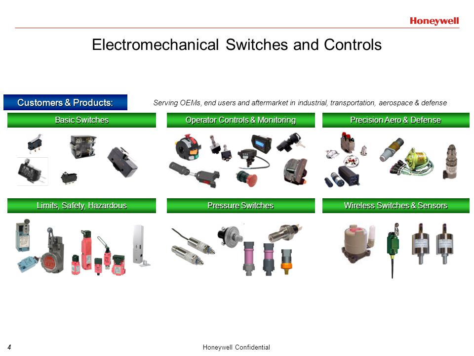 5Honeywell Confidential Basic switches are:  smaller than your thumb  simple on/off devices using a snap spring mechanism  high precision devices with long life  capable of handling up to 26A  actuated by a variety of levers - Honeywell Basic Switches- Fundamental of Basic Switch