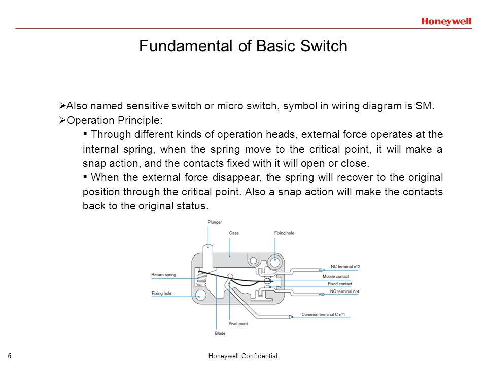 7Honeywell Confidential Fundamental of Basic Switch  Categories of Basic Switch:  By dimension: General, Miniature, Subminiature  By protection performance: Water-proof, Dust-proof, Explosion-proof  By wiring method: SPST (Single Pole Single Throw), SPDT  By break capacity: General, Micro current, High current  By environment temperature: General, High temperature  Operation heads:  Basic type: Pin plunger  Different heads: Straight lever, Roller lever, Simulated roller lever  Suitable verticals:  Industry: Automotive, Valve positioning, Electrical device, Electronic equipment…  Household appliances: MWO, Dish washer, Gas water heater…