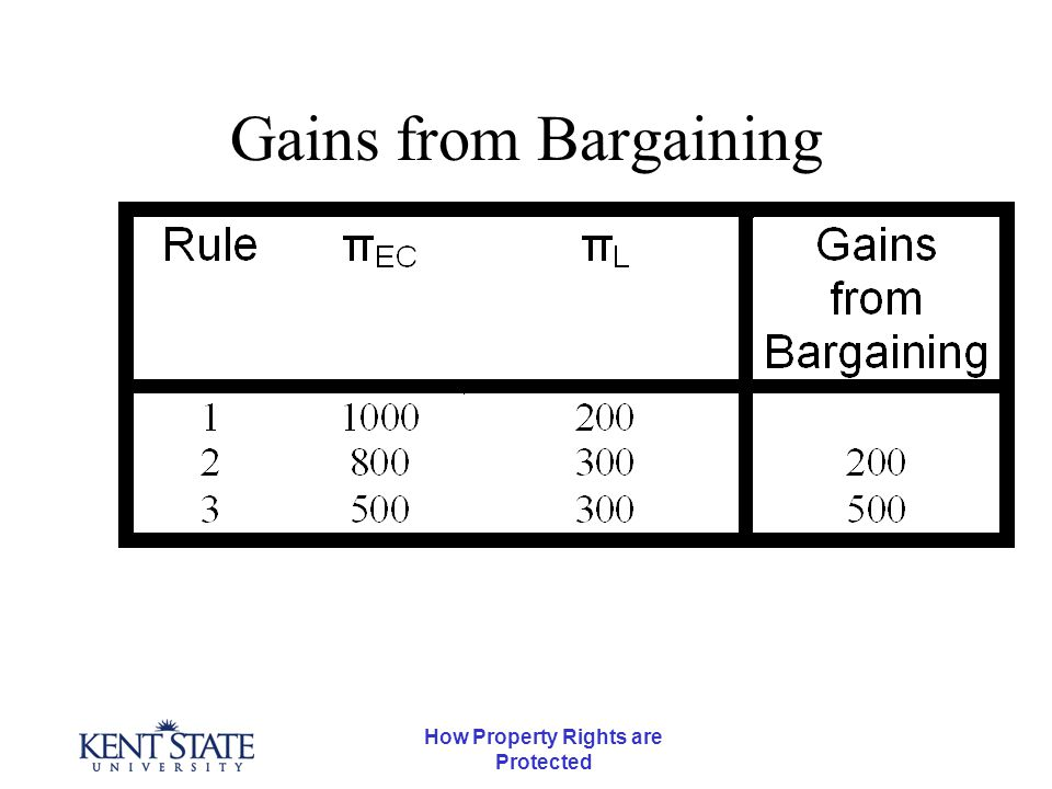 How Property Rights are Protected Gains from Bargaining Under Rule 1, we end up at the best solution without bargaining.