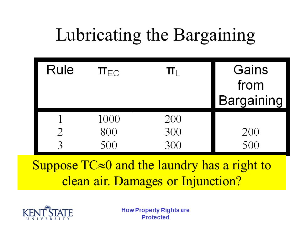 How Property Rights are Protected Lubricating the Bargaining Suppose TC  0 and the laundry has a right to clean air.