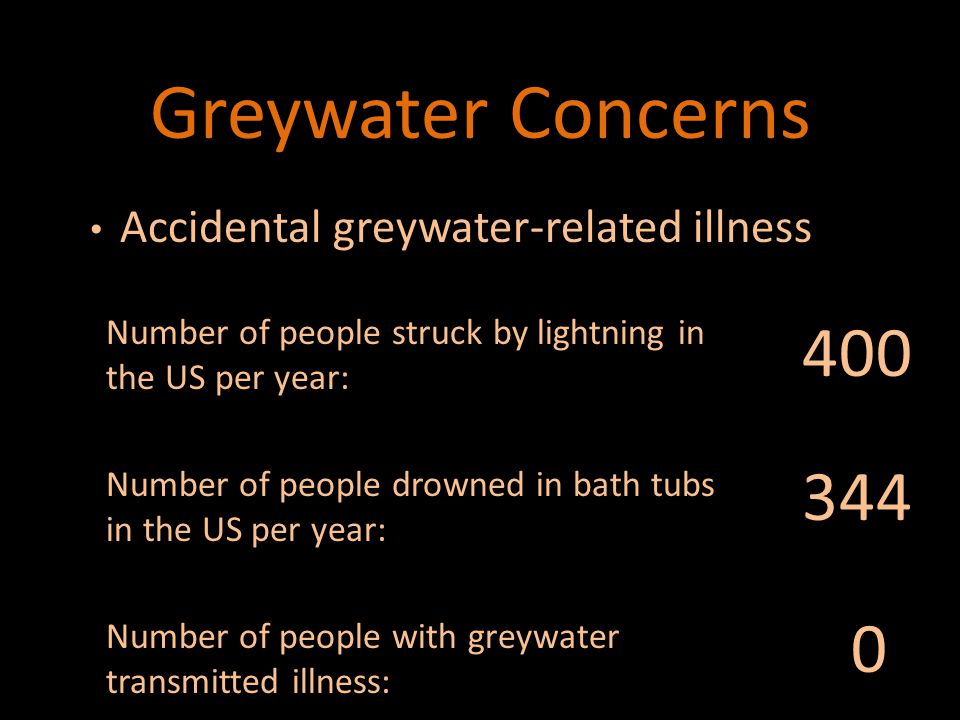 Greywater Uses Irrigation, toilet flushing and other non-contact uses.