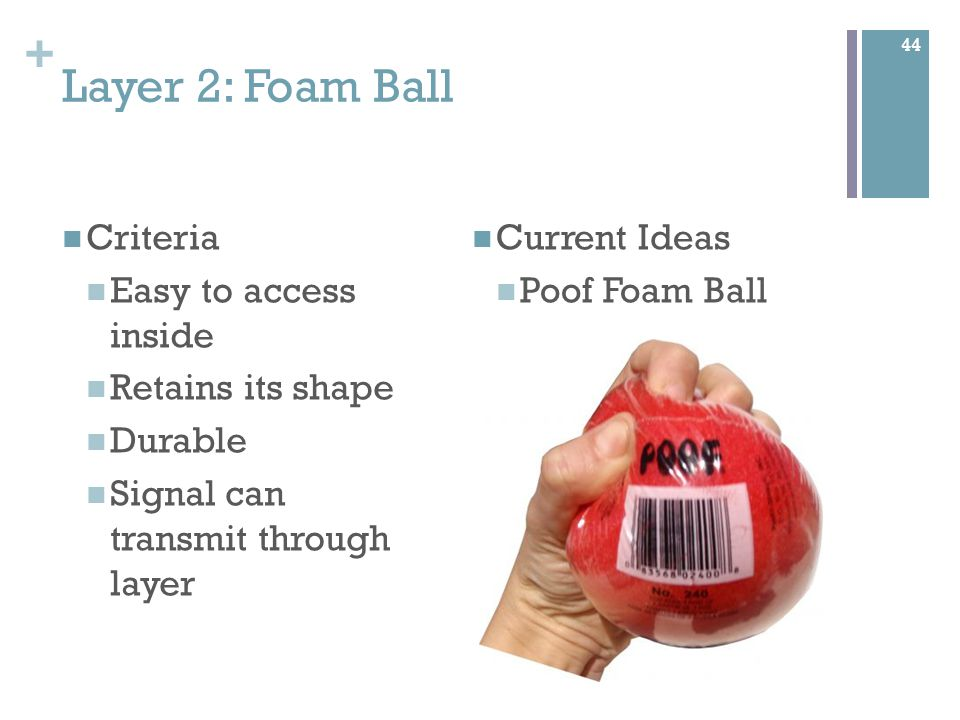+ Layer 3: Foam Layer Criteria Easy to access inside Retains its shape Durable Signal can transmit through layer Current ideas Tru Foam sheet 45