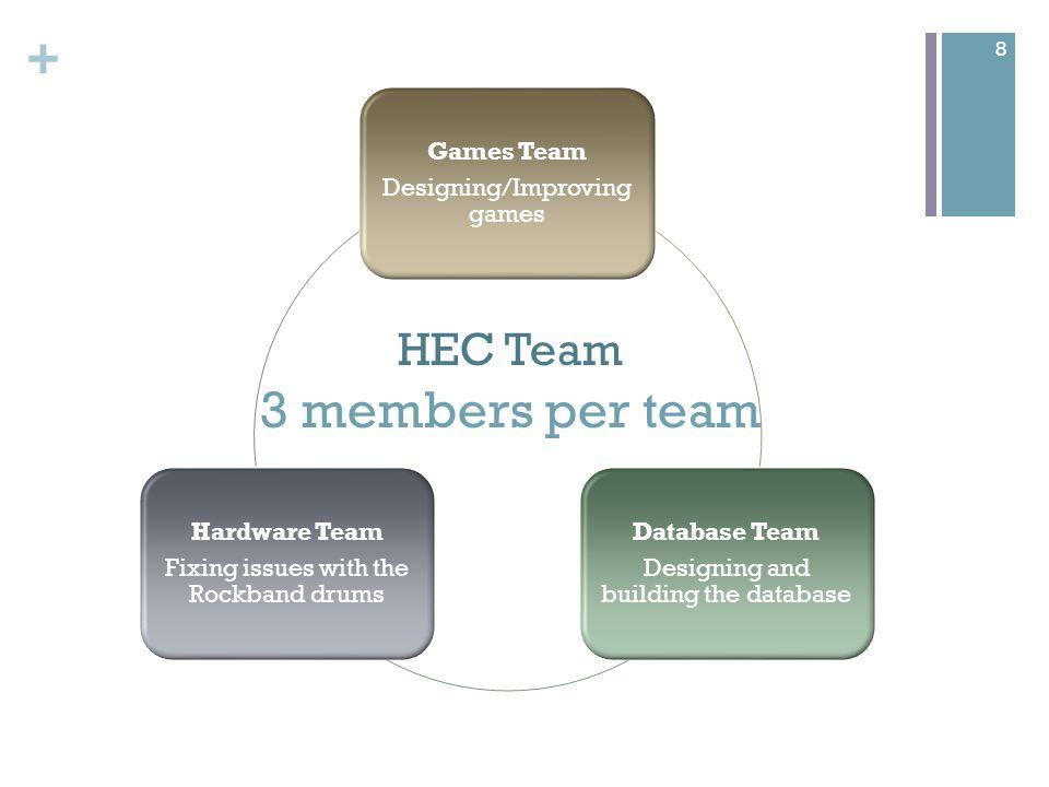 + HEC – Games Team Martin Fisher Deyu Kong Jordyn McCord 9