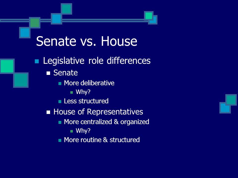 Legislative role differences Senate More deliberative Why.
