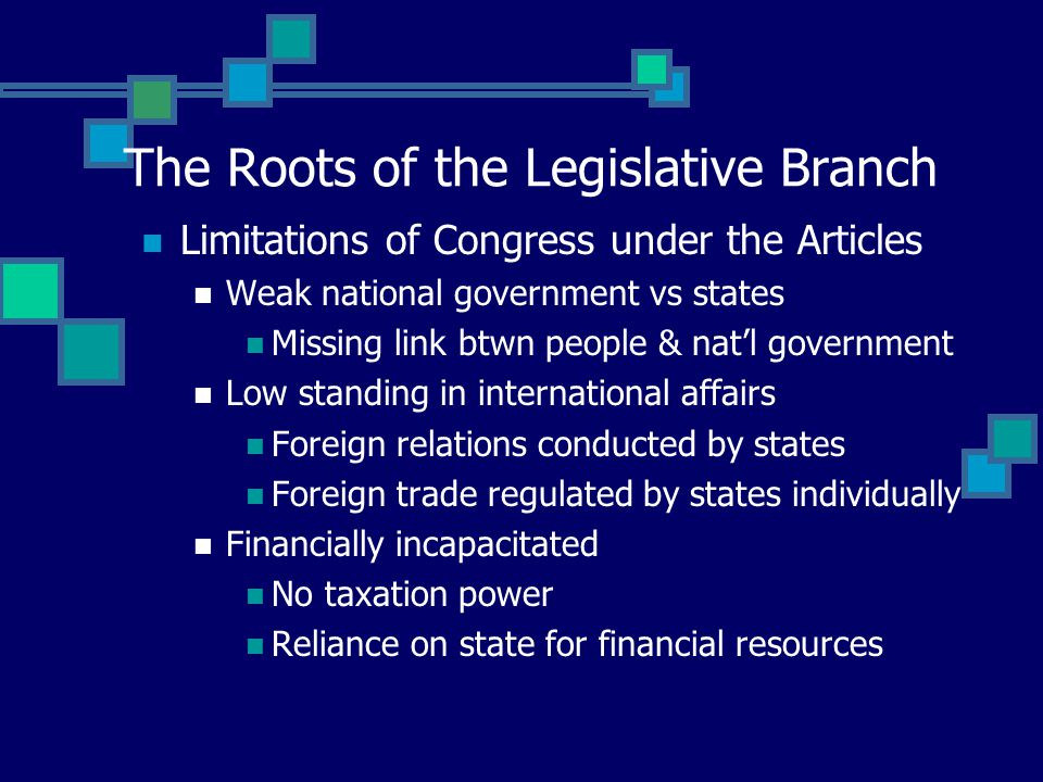 The Roots of the Legislative Branch Limitations of Congress under the Articles Weak national government vs states Missing link btwn people & nat'l government Low standing in international affairs Foreign relations conducted by states Foreign trade regulated by states individually Financially incapacitated No taxation power Reliance on state for financial resources