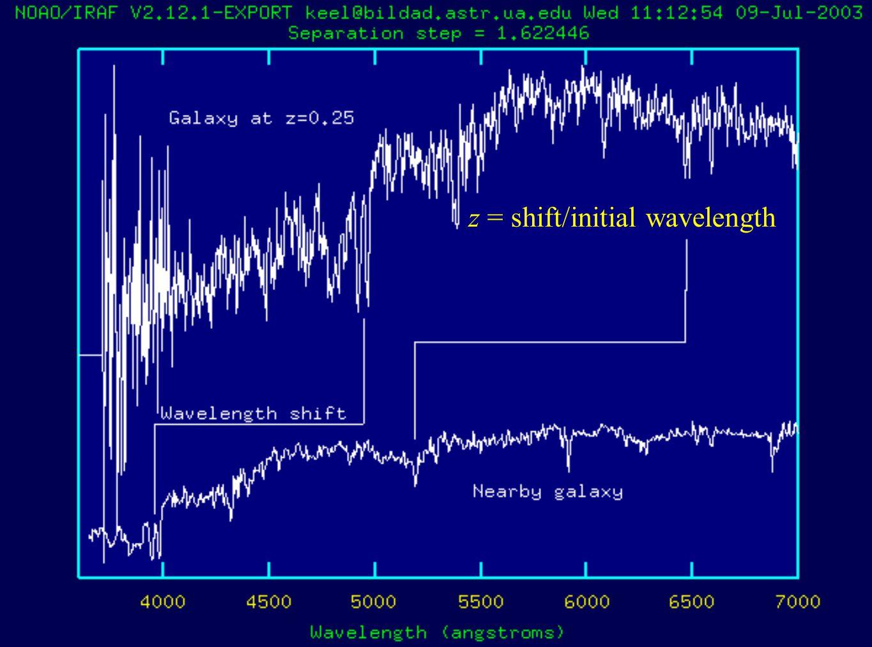 Redshift versus lookback time WMAP cosmology: Hubble constant 71 km/s/Mpc Flat spacetime  (matter)=0.27