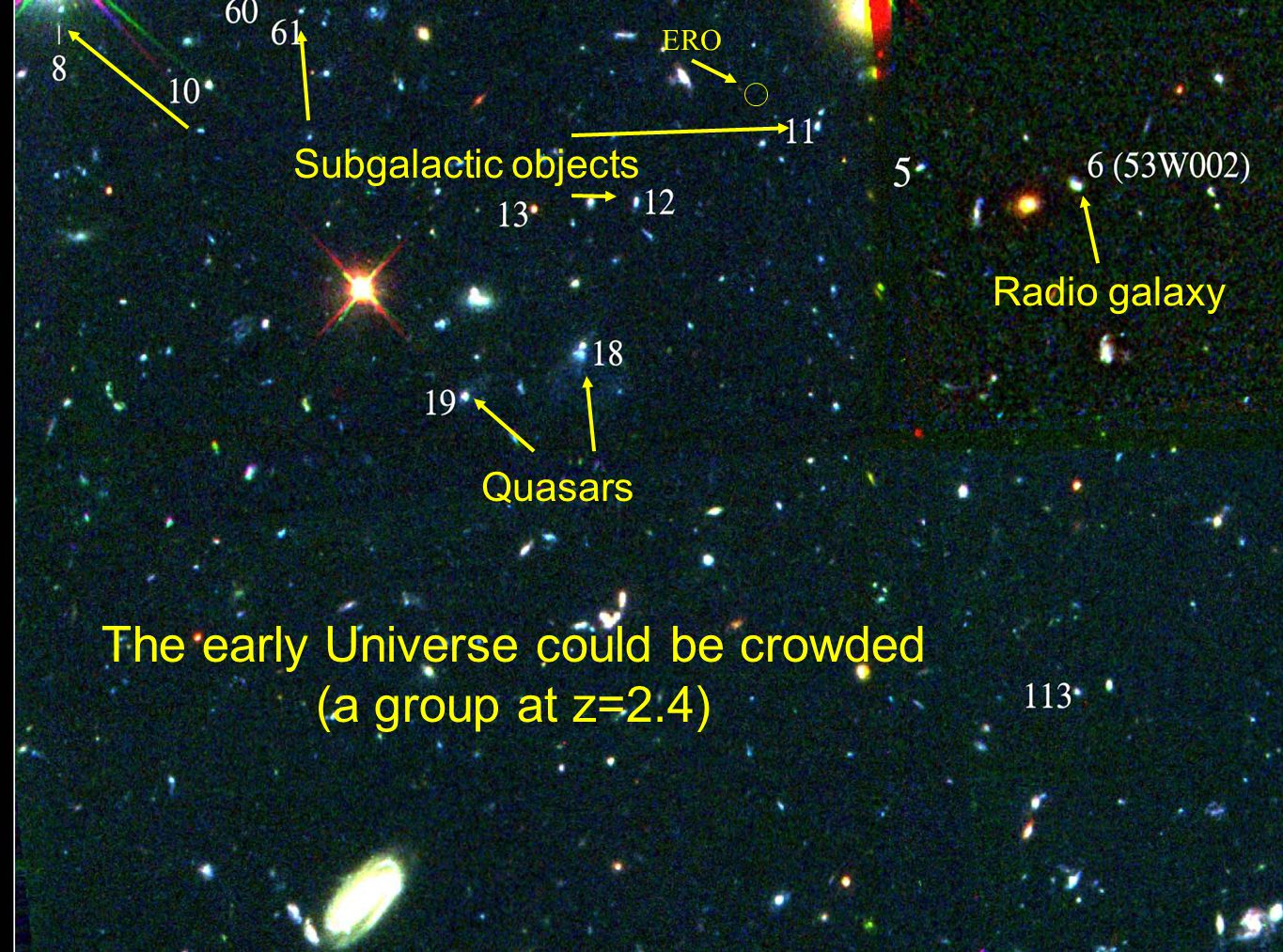 Quasars in the Early Universe Trace supermassive black holes and their growth by accretion Black holes today are ubiquitous in bright galaxies Quasars now seen to 0.5 Gyr after beginning, very common 10 Gyr ago Surrounding gas heavily processed by supernovae, even at highest redshifts