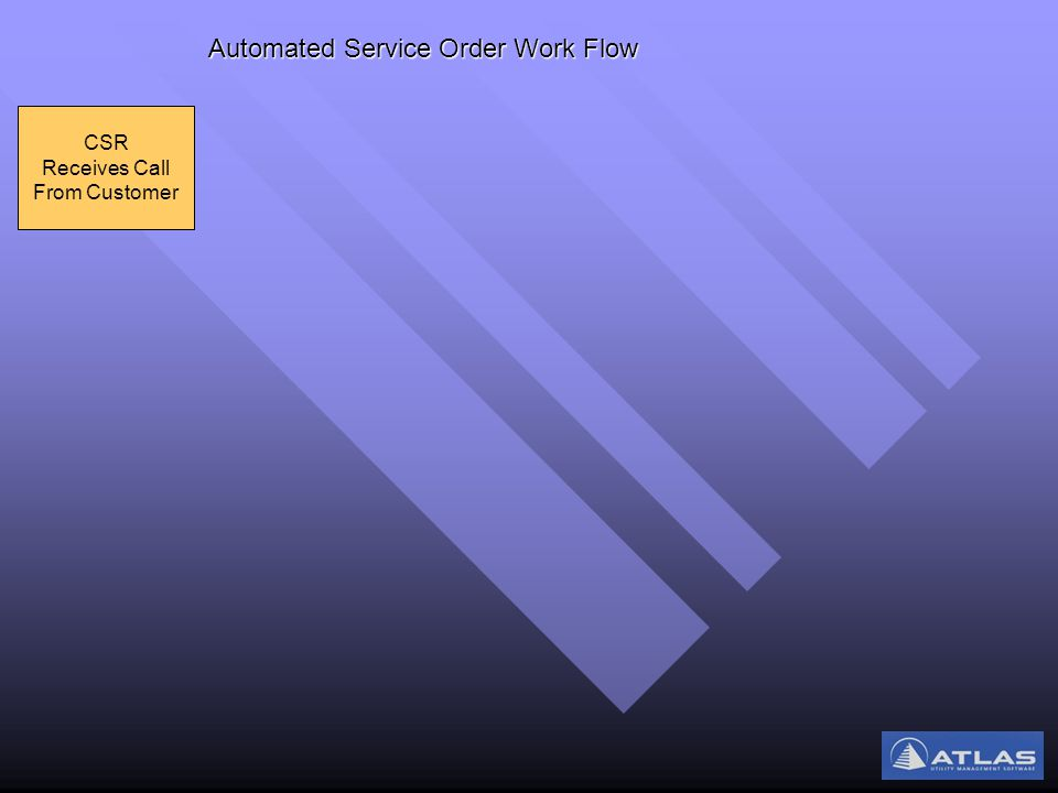 Uses Billing / Customer Care Software to Initialize SO CSR Receives Call From Customer Automated Service Order Work Flow