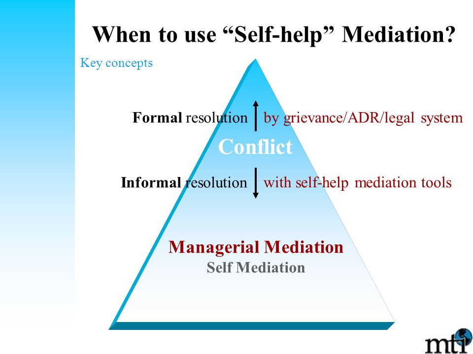 When to use Self-help Mediation.