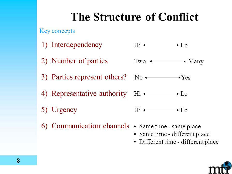 The Structure of Conflict Key concepts 1) Interdependency 2) Number of parties 3) Parties represent others.