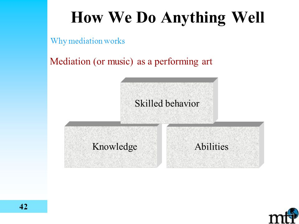KnowledgeAbilities How We Do Anything Well Mediation (or music) as a performing art Skilled behavior Why mediation works 42