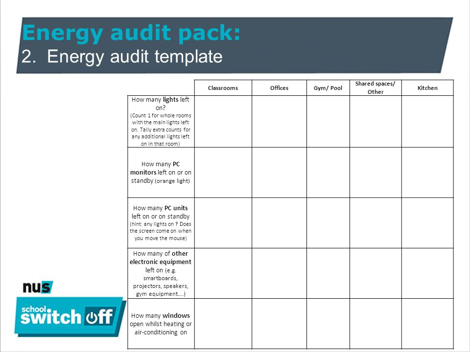 Energy audit pack: 2.Energy Inventory SpaceUses electricityUses gasObservations e.g.