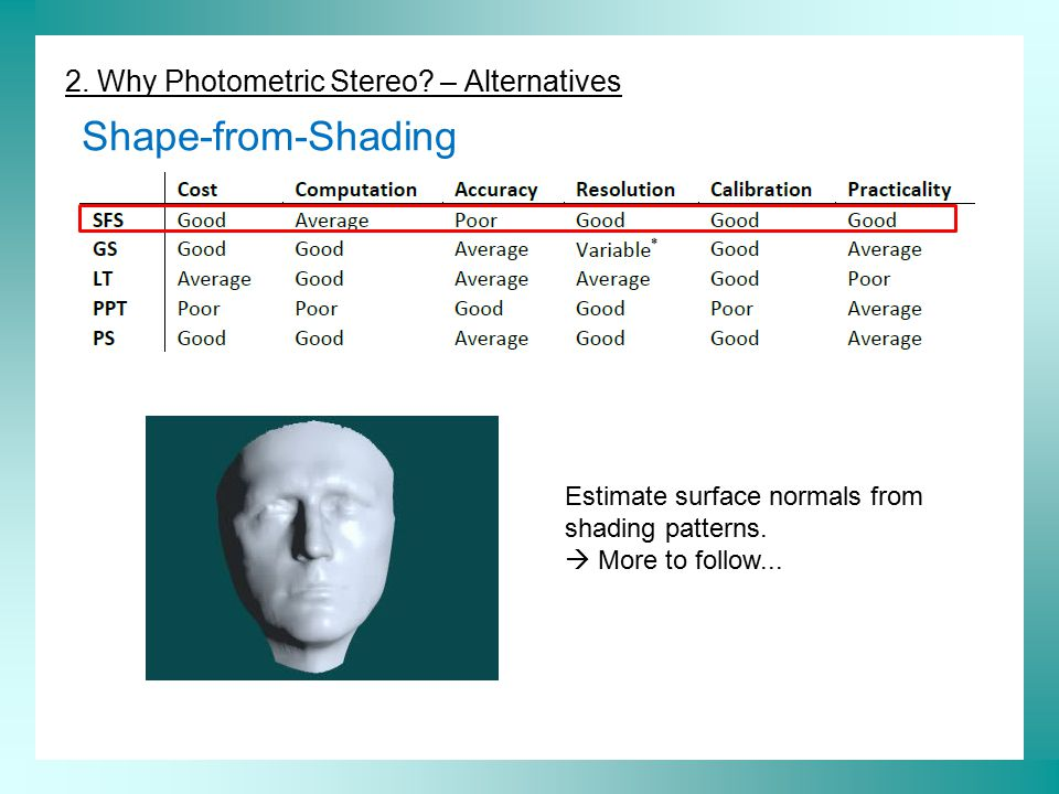 2. Why Photometric Stereo? – Alternatives Geometric stereo