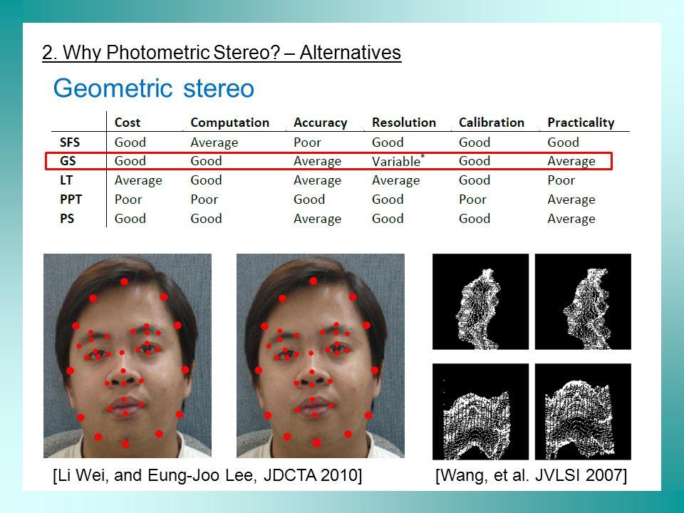 2. Why Photometric Stereo? – Alternatives Laser triangulation