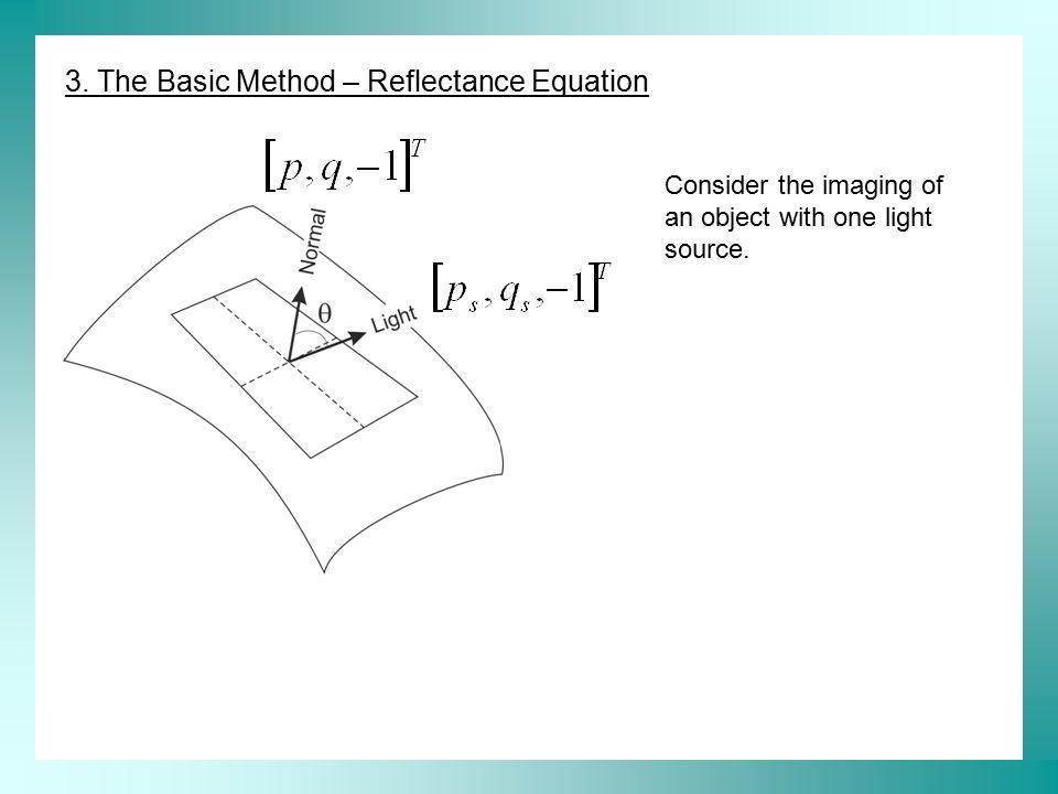Lambertian reflection E = emittance  = albedo L = irradiance 3.