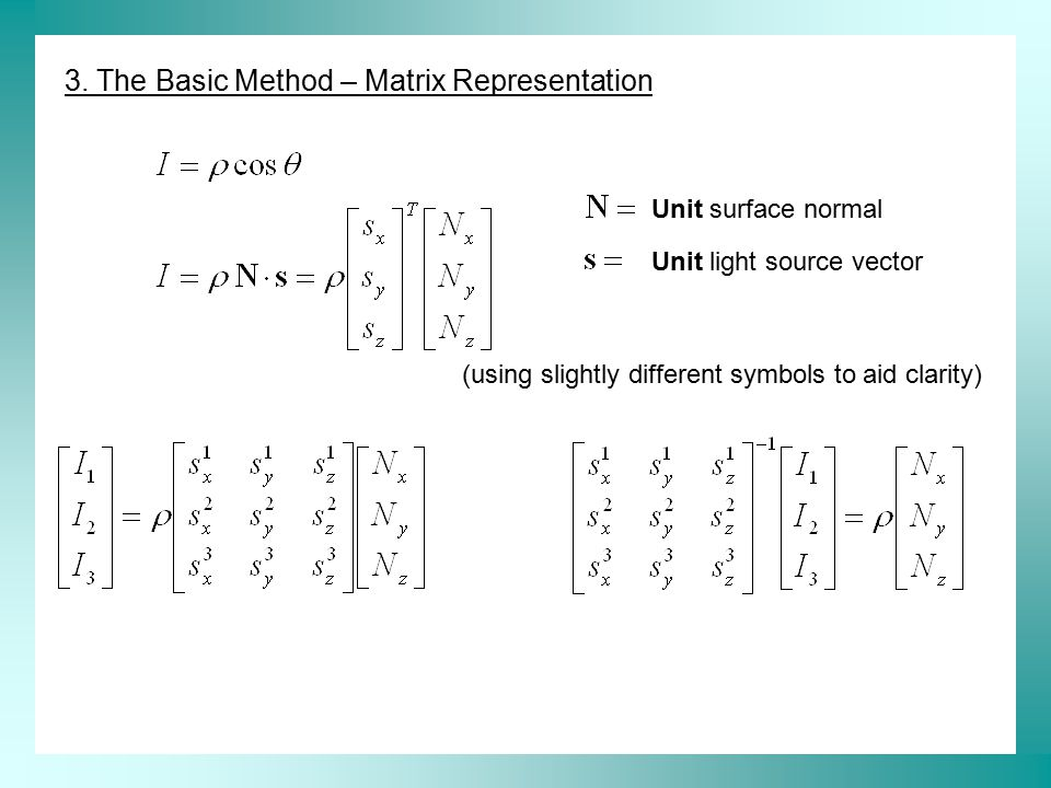 3. The Basic Method – Matrix Representation Recall that, based on the surface gradients,