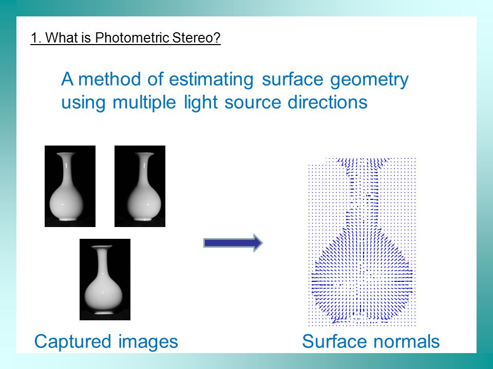 1.What is Photometric Stereo.