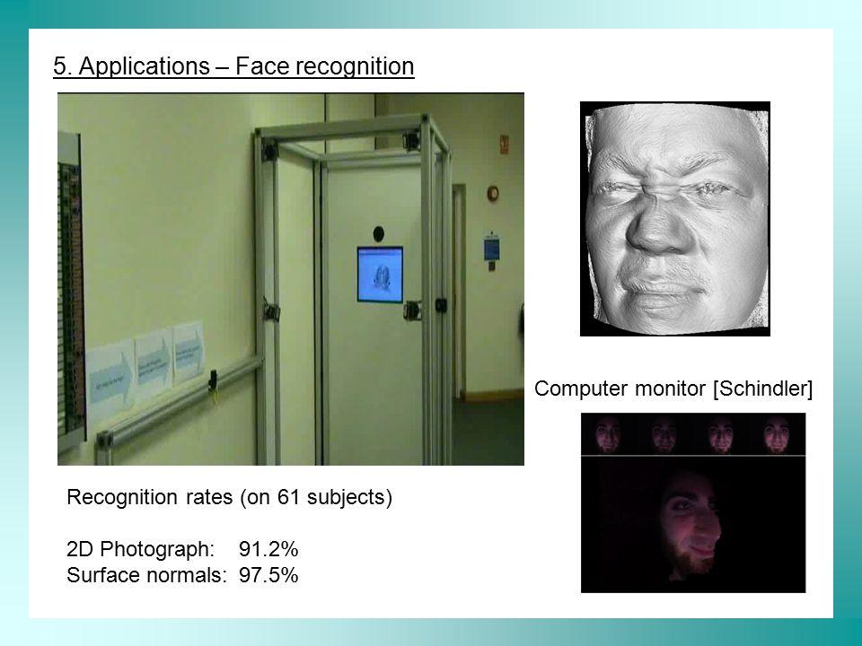 5. Applications – Fingerprint recognition Demo [Sun et al.]