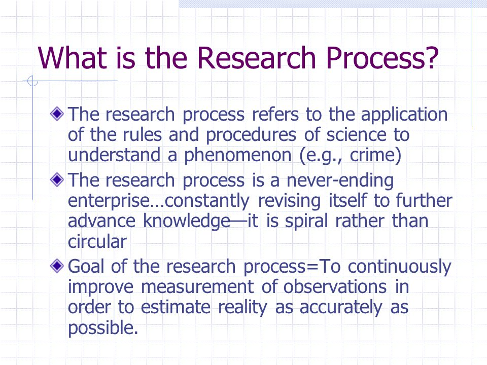 Basic Elements of the Research Process Paradigm/Ideology/Theory Research question Identifying the independent and dependent variables implied in the research question Identifying an appropriate research design Identifying an appropriate sample Identifying measures for study variables Identifying an appropriate method of data collection Data Collection Data Analysis to Produce Results Implications of Results on Research Question