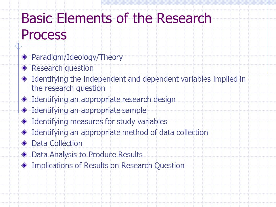 The Research Process Paradigm/ Ideology/ Theory Research Question ID Independent & Dependent Variables Collect Data Analyze Data and Produce Results Confirm or Refute Research Question Application of Results Revise or Advance Current Knowledge & Beliefs ID Research Design& Sample ID Measures for the Variables ID Method for Collecting Data