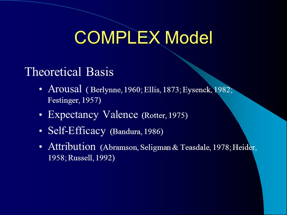 COMPLEX Model Create Goals Orient – Arousal Motivate – Expectancy-Valence, Self-Efficacy Participation – Self-Efficacy Log-Off Edify - Attribution Examine