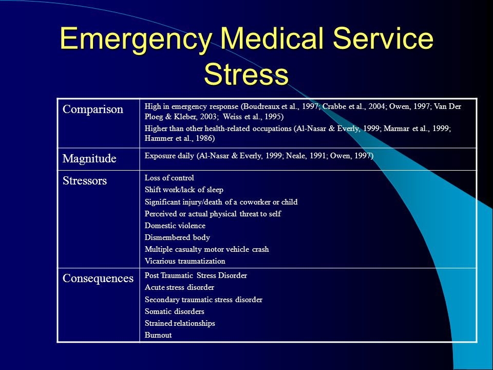 Emergency Medical Service Stress Personality EMS personality – controversial (Grevin, 1996; Mitchell & Everly, 1994;Wagner, 2005) No clear evidence of protective characteristics (Moran & Britton, 1994) Training National Standard Curricula – minimal, didactic (DOT, 1996) Initial training time limited – max 120 hours (DOT, 1996) Prevention Evidence of the need (Bennett et al., 2005; Jonsson & Segesten, 2004; Harbert, 2000; Mitchell & Everly, 1994; Oster & Doyle, 2000; Regehr et al.) Documentation of efforts limited (EMS Agenda for the Future, 1996) Treatment Critical incident stress debriefing (Mitchell & Everly, 1994, 2000) Research Prevention – severely lacking (National EMS Agenda for Research, 2001)