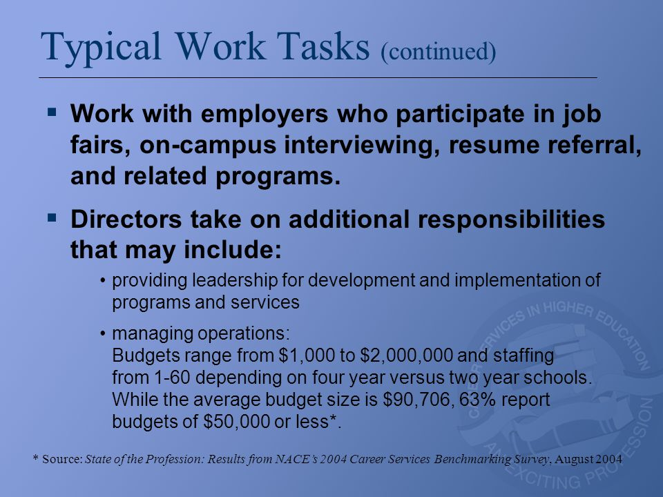 Typical Work Tasks (continued)  Directors take on additional responsibilities (continued): developing goals and policies, and strategic directions serving as an advocate for the office internally and externally acting as a liaison between university offices, departments, alumni, students, and employers fundraising