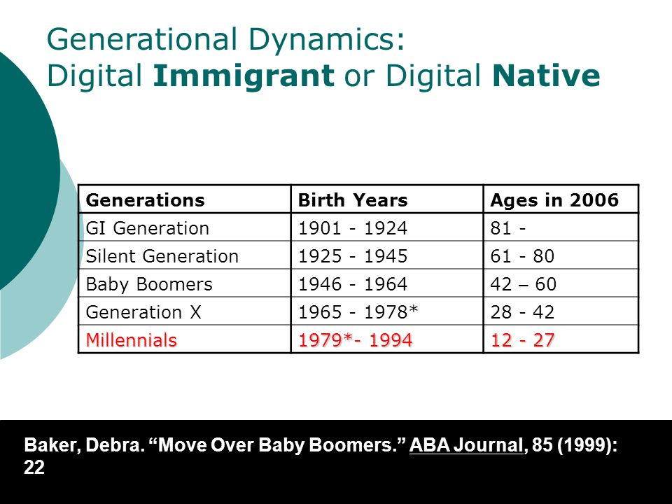 Because Library Users are Changing … Digital Natives Digital Immigrants ??..
