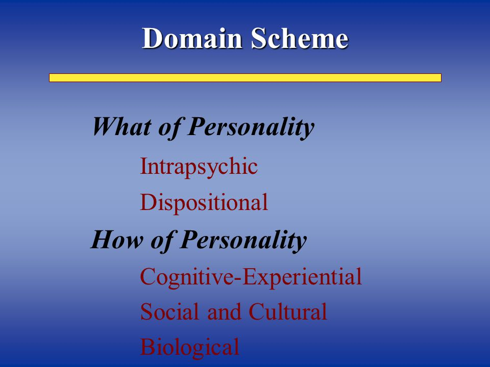 Intrapsychic Domain Deals with mental mechanisms of personality, many of which operate outside conscious awareness Classic and modern versions of Freud's theory of psychoanalysis, including work on repression, denial, projection, and motives for power, achievement, and affiliation